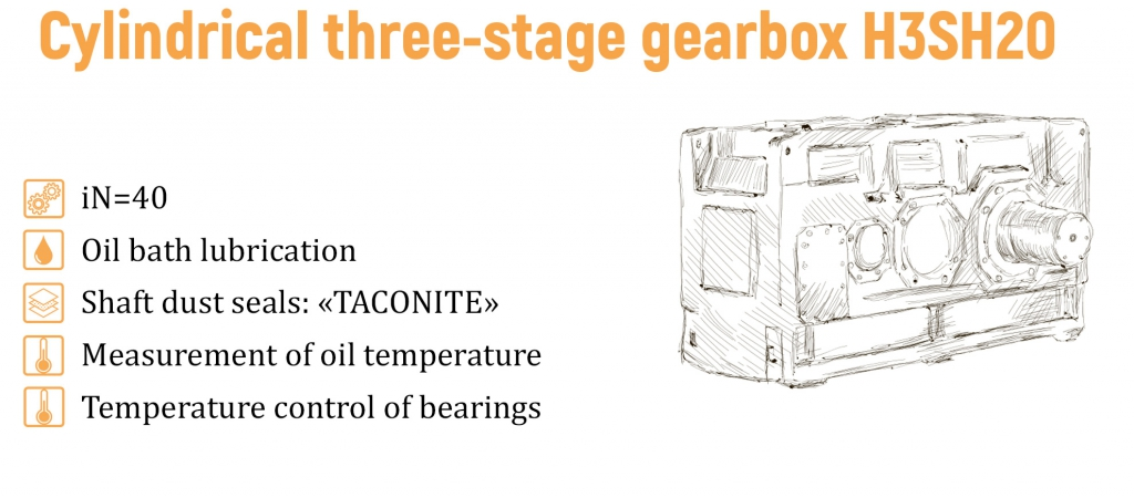 H3SH20 cylindrical three-stage gearbox