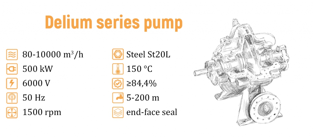 Delium series pump