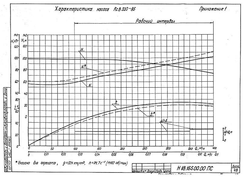 Энергетический блок 2 (ПГУ-450) Правобережной ТЭЦ-5 (г. Санкт-Петербург) .