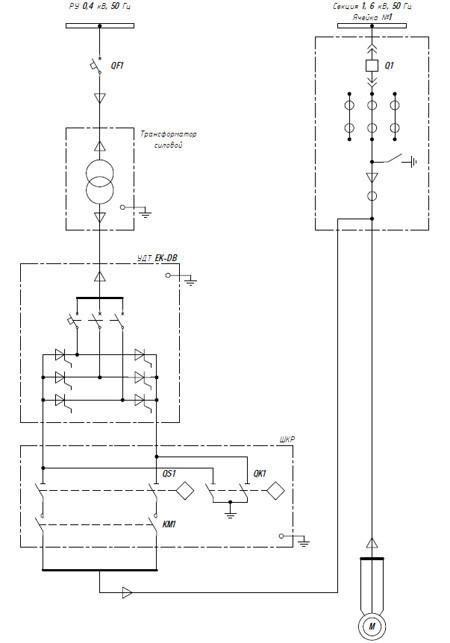 """...с ЗАО  """"Энергокомплект """" провело работы по разработке устройств электродинамического торможения для..."""