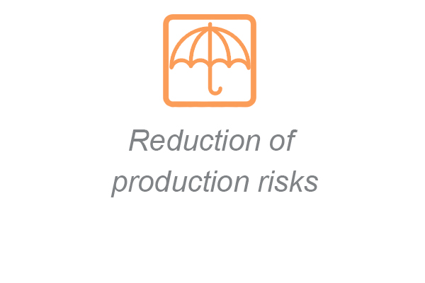 decrease further production risks